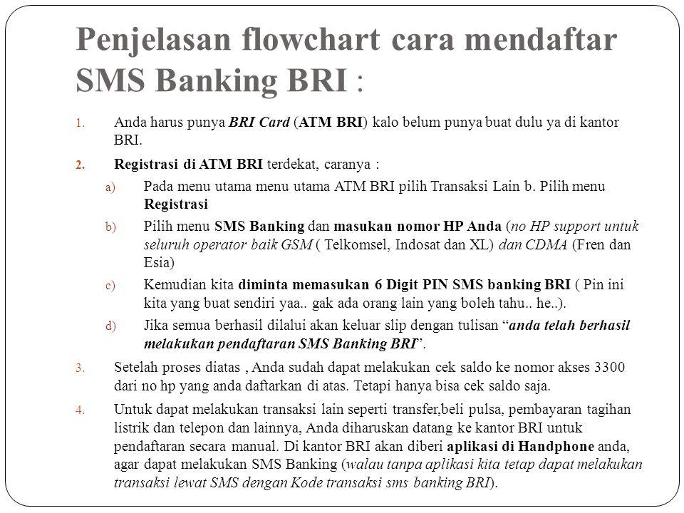 Penjelasan flowchart cara mendaftar SMS Banking BRI : 1.
