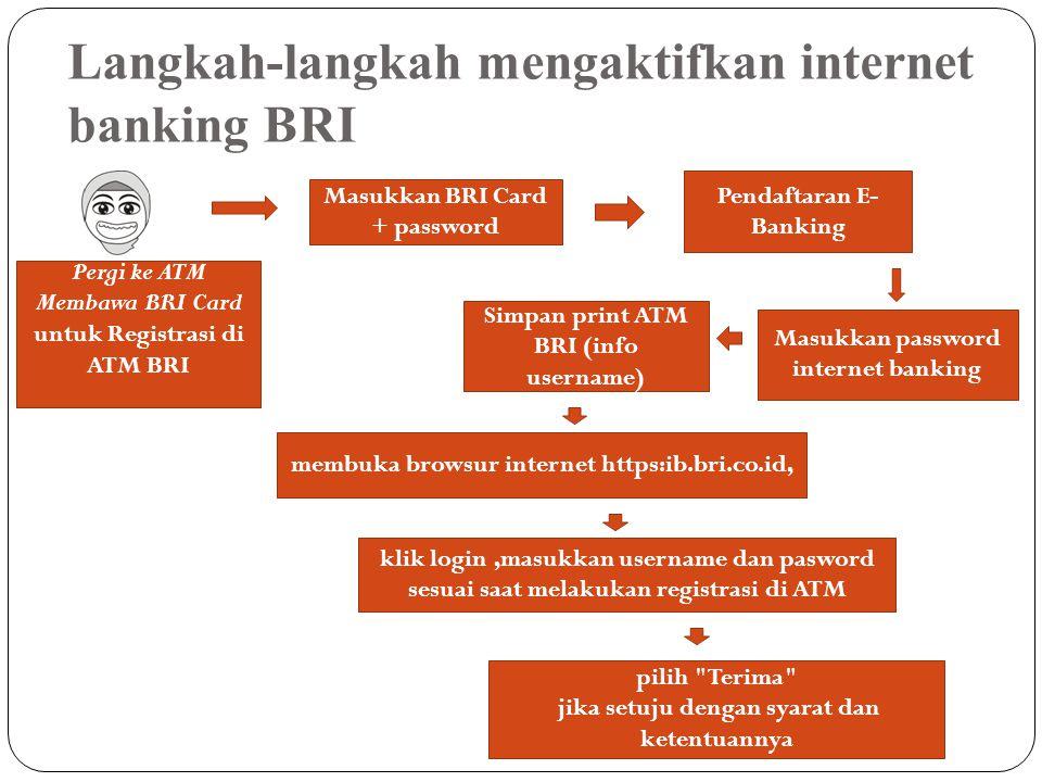 Langkah-langkah mengaktifkan internet banking BRI Masukkan password internet banking Simpan print ATM BRI (info username) membuka browsur internet https:ib.bri.co.id, klik login,masukkan username dan pasword sesuai saat melakukan registrasi di ATM pilih Terima jika setuju dengan syarat dan ketentuannya Pergi ke ATM Membawa BRI Card untuk Registrasi di ATM BRI Masukkan BRI Card + password Pendaftaran E- Banking