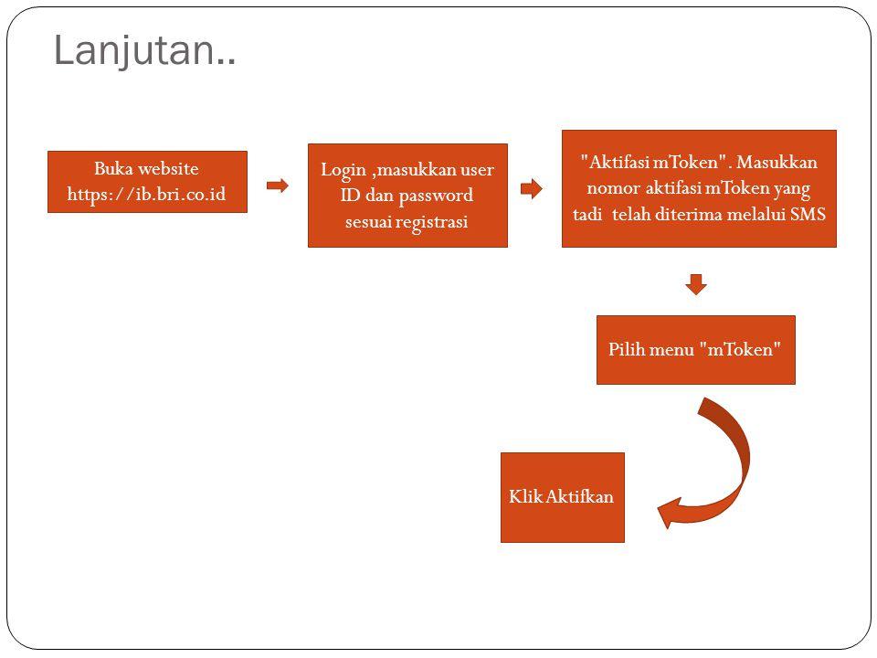 Penjelasan flowchart mengaktifkan internet dan m-token banking 1.