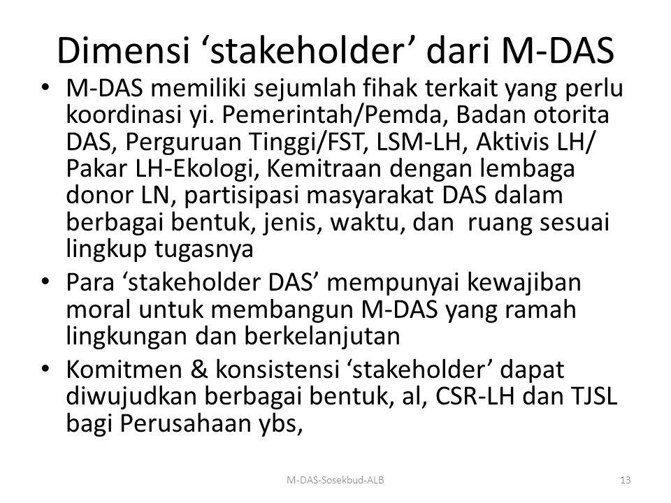 Dimensi 'stakeholder' dari M-DAS M-DAS memiliki sejumlah fihak terkait yang perlu koordinasi yi. Pemerintah/Pemda, Badan otorita DAS, Perguruan Tinggi