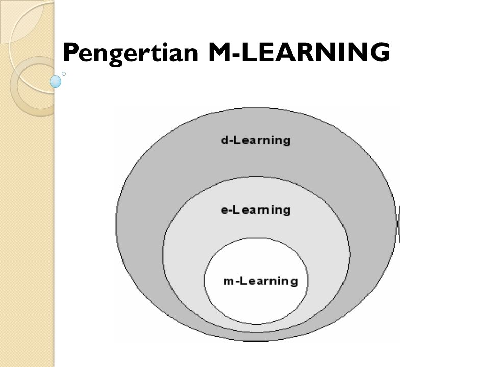 Pengertian M-LEARNING