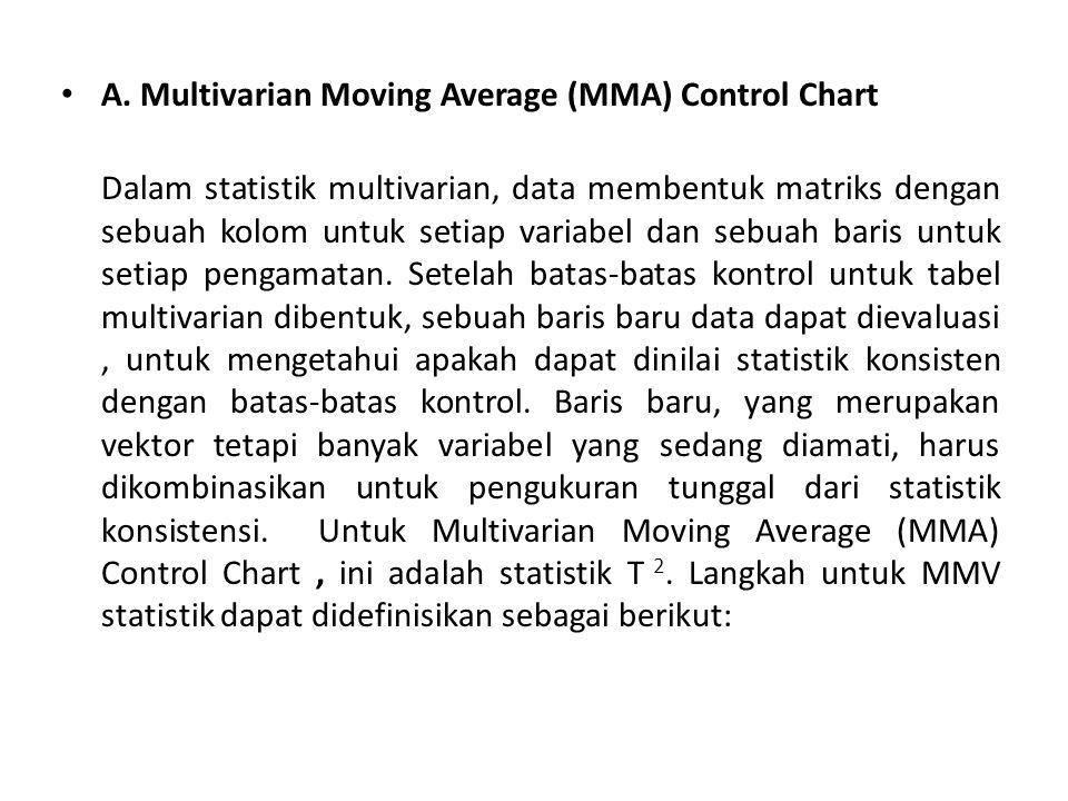 A. Multivarian Moving Average (MMA) Control Chart Dalam statistik multivarian, data membentuk matriks dengan sebuah kolom untuk setiap variabel dan se