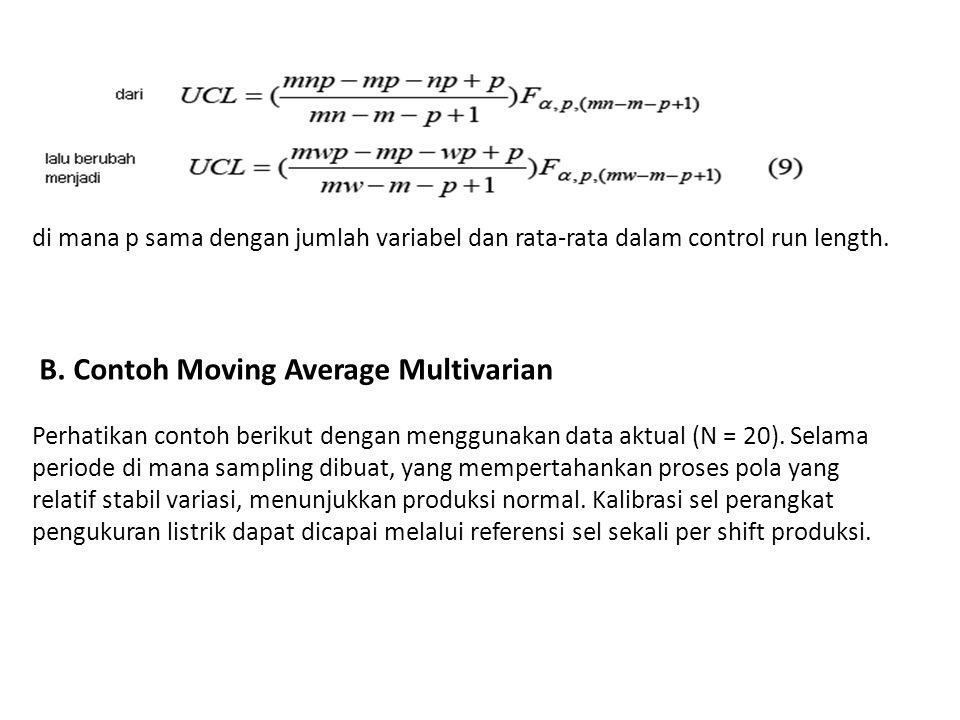 di mana p sama dengan jumlah variabel dan rata-rata dalam control run length. B. Contoh Moving Average Multivarian Perhatikan contoh berikut dengan me