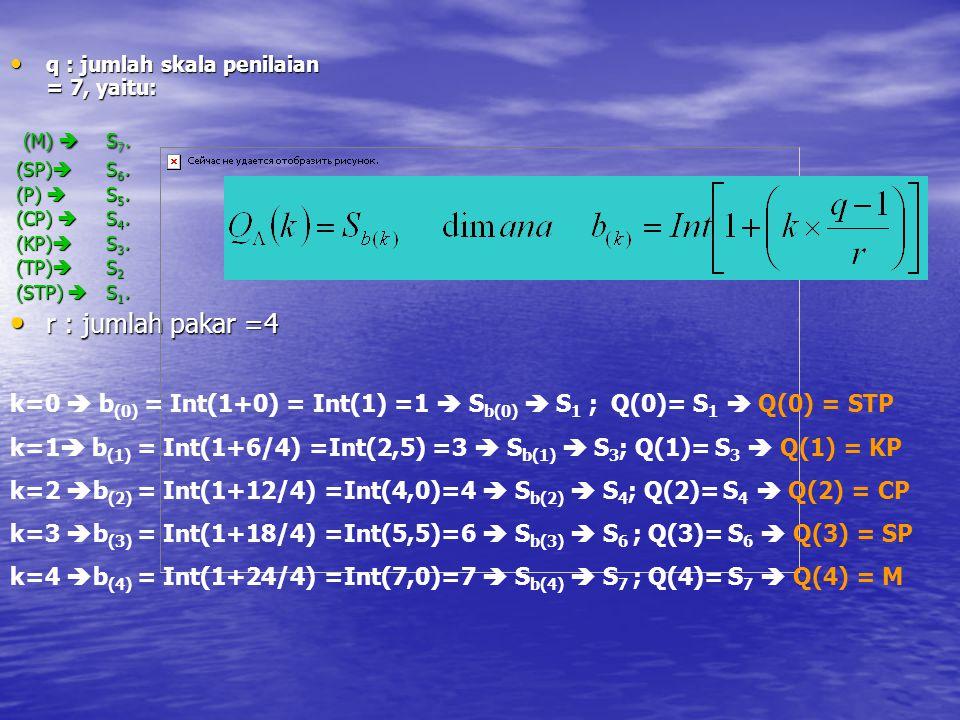 q : jumlah skala penilaian = 7, yaitu: q : jumlah skala penilaian = 7, yaitu: (M)  S 7.