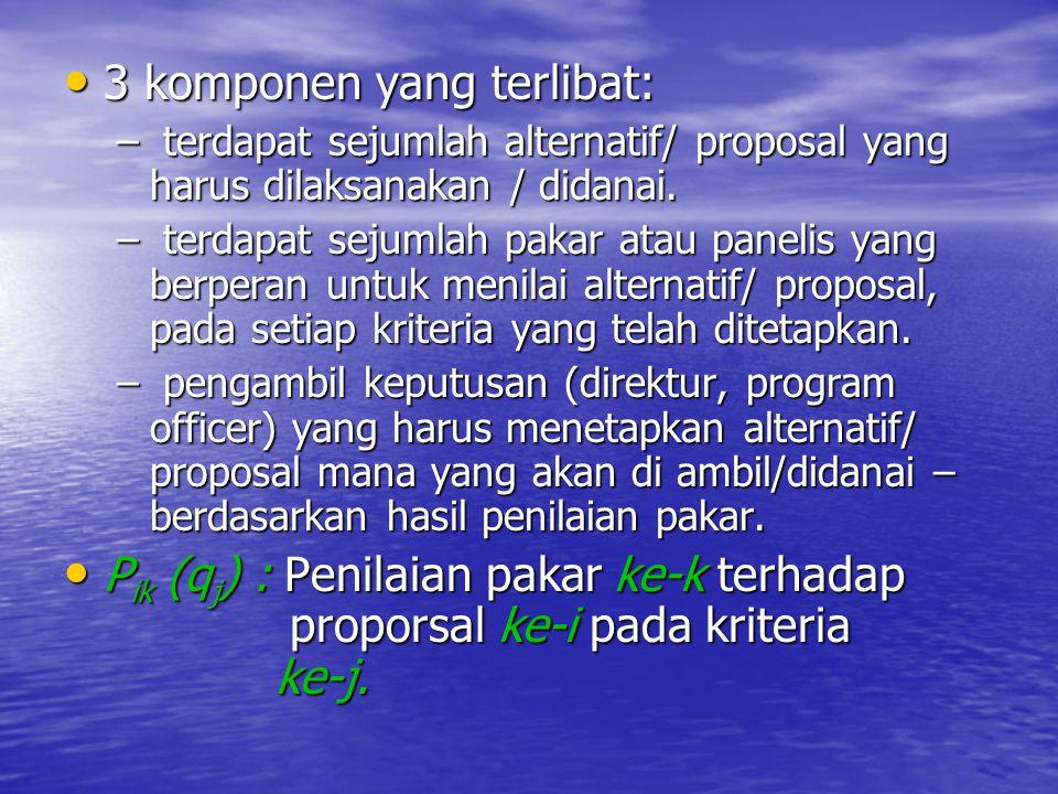 3 komponen yang terlibat: 3 komponen yang terlibat: – terdapat sejumlah alternatif/ proposal yang harus dilaksanakan / didanai. – terdapat sejumlah pa