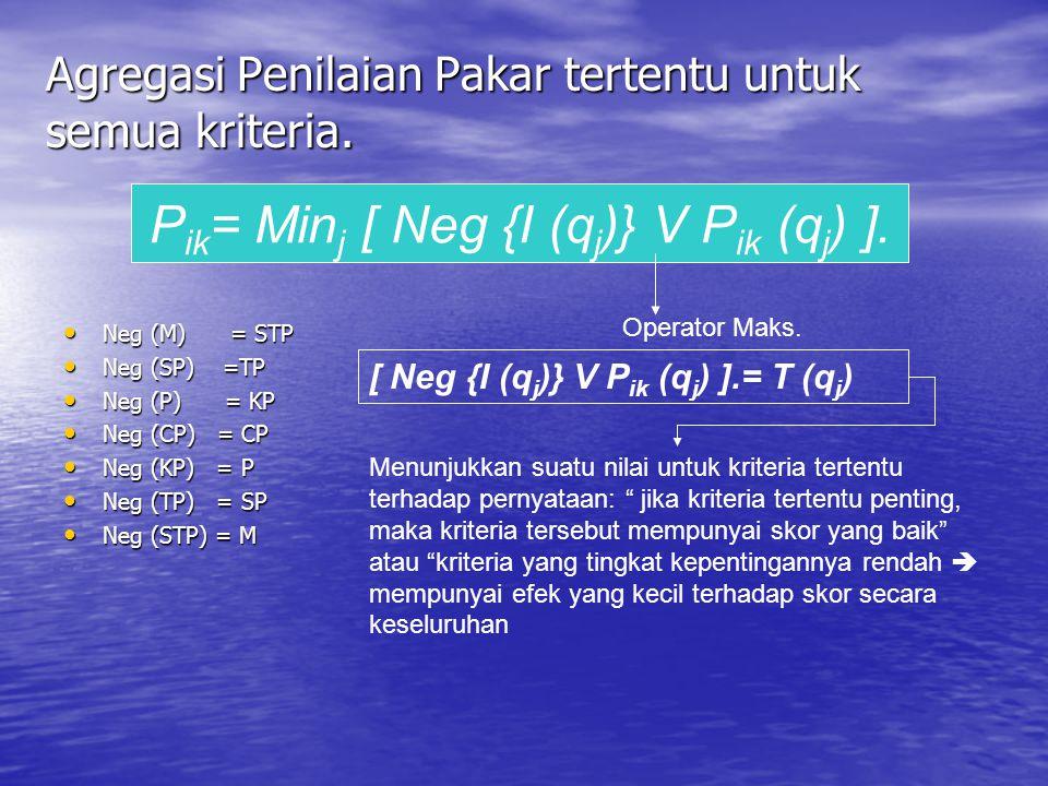 Agregasi Penilaian Pakar tertentu untuk semua kriteria. Neg (M) = STP Neg (M) = STP Neg (SP) =TP Neg (SP) =TP Neg (P) = KP Neg (P) = KP Neg (CP) = CP