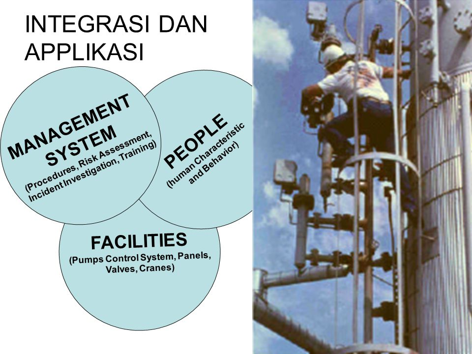 FACILITIES (Pumps Control System, Panels, Valves, Cranes) PEOPLE (human Characteristic and Behavior) MANAGEMENT SYSTEM (Procedures, Risk Assessment, I
