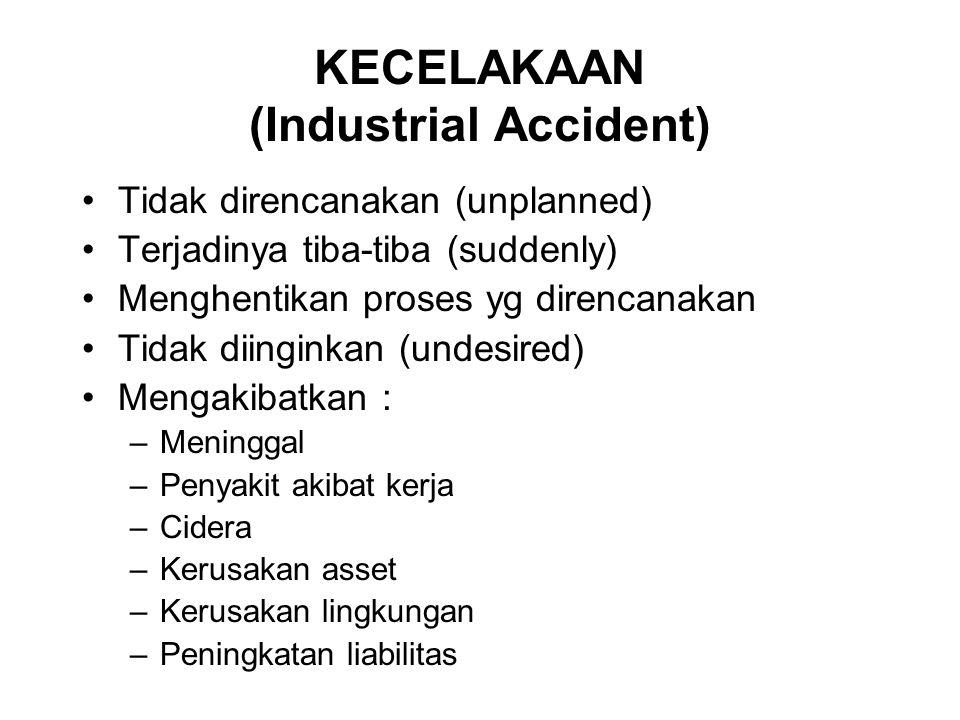 KECELAKAAN (Industrial Accident) Tidak direncanakan (unplanned) Terjadinya tiba-tiba (suddenly) Menghentikan proses yg direncanakan Tidak diinginkan (