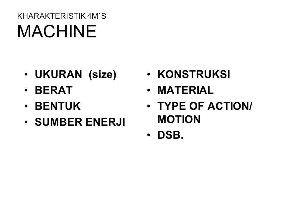 KHARAKTERISTIK 4M`S MACHINE UKURAN (size) BERAT BENTUK SUMBER ENERJI KONSTRUKSI MATERIAL TYPE OF ACTION/ MOTION DSB.