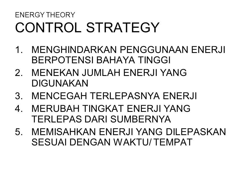 ENERGY THEORY CONTROL STRATEGY 1.MENGHINDARKAN PENGGUNAAN ENERJI BERPOTENSI BAHAYA TINGGI 2.MENEKAN JUMLAH ENERJI YANG DIGUNAKAN 3.MENCEGAH TERLEPASNY