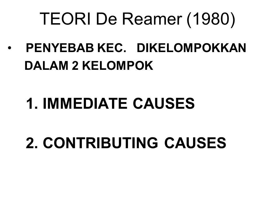 TEORI De Reamer (1980) PENYEBAB KEC. DIKELOMPOKKAN DALAM 2 KELOMPOK 1. IMMEDIATE CAUSES 2. CONTRIBUTING CAUSES