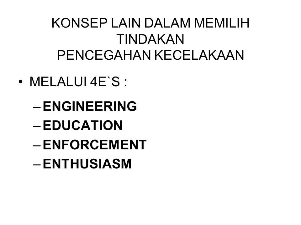 KONSEP LAIN DALAM MEMILIH TINDAKAN PENCEGAHAN KECELAKAAN MELALUI 4E`S : –ENGINEERING –EDUCATION –ENFORCEMENT –ENTHUSIASM