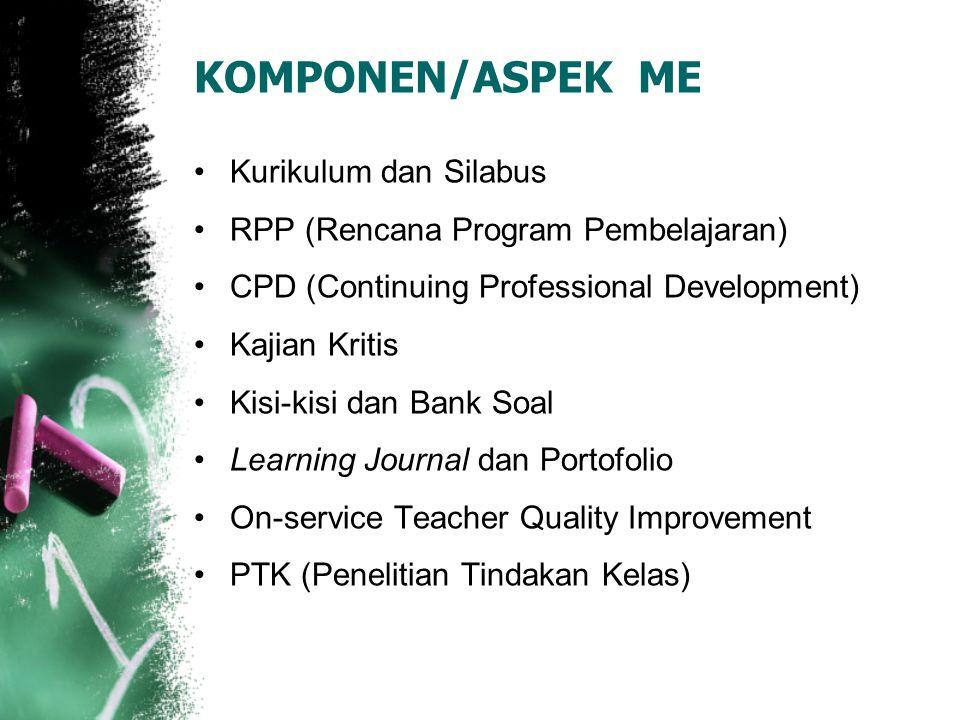 KOMPONEN/ASPEK ME Kurikulum dan Silabus RPP (Rencana Program Pembelajaran) CPD (Continuing Professional Development) Kajian Kritis Kisi-kisi dan Bank