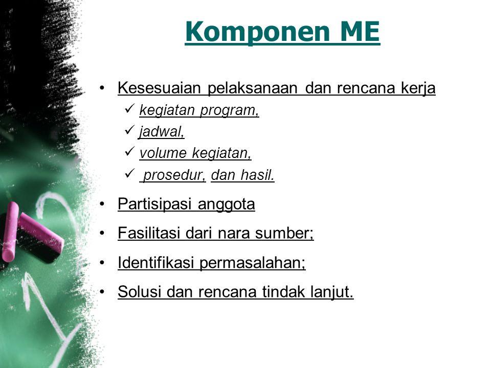 Komponen ME Kesesuaian pelaksanaan dan rencana kerja kegiatan program, jadwal, volume kegiatan, prosedur, dan hasil. Partisipasi anggota Fasilitasi da
