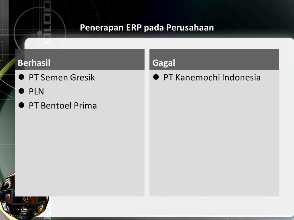 Penerapan ERP pada Perusahaan Berhasil PT Semen Gresik PLN PT Bentoel Prima Gagal PT Kanemochi Indonesia
