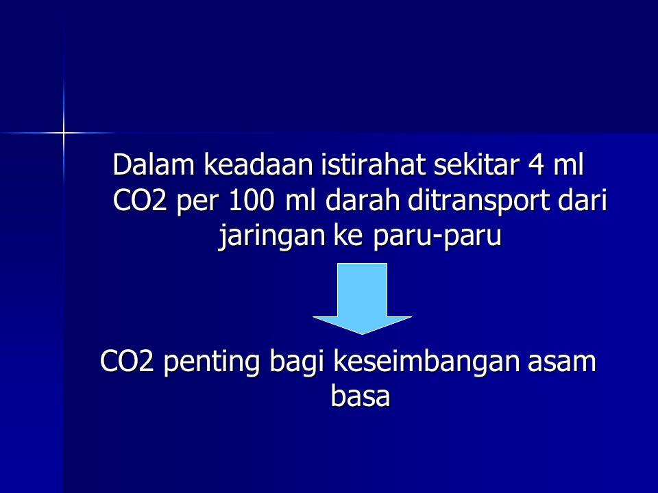 Transport CO2 Transport dari jaringan ke paru-paru kemudian dikeluarkan ke atmosfir, dilakukan dengan cara : 1. Secara fisik : larut dalam plasma  5