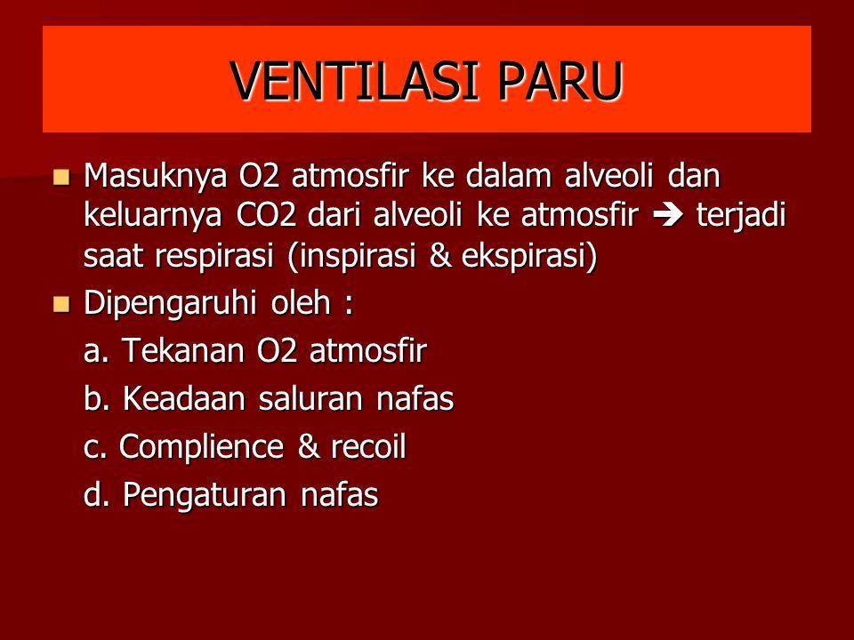 OKSIGENASI Proses mendapatkan O2 dan mengeluarkan CO2 Melibatkan sistem : Respirasi Respirasi Kardiovaskuler Kardiovaskuler Terjadi melalui 3 tahapan