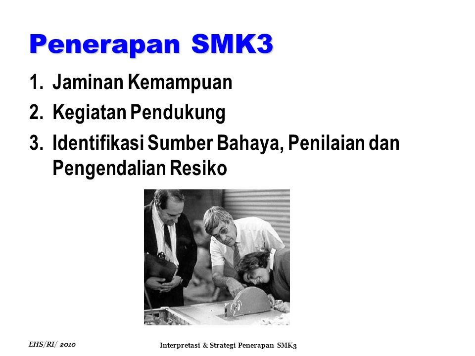EHS/RI/ 2010 Interpretasi & Strategi Penerapan SMK3 Penerapan SMK3 1.Jaminan Kemampuan 2.Kegiatan Pendukung 3.Identifikasi Sumber Bahaya, Penilaian dan Pengendalian Resiko