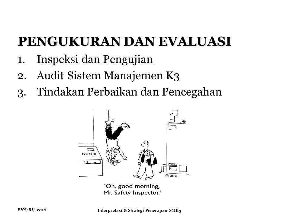 EHS/RI/ 2010 Interpretasi & Strategi Penerapan SMK3 PENGUKURAN DAN EVALUASI 1.Inspeksi dan Pengujian 2.Audit Sistem Manajemen K3 3.Tindakan Perbaikan dan Pencegahan