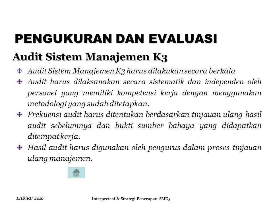 EHS/RI/ 2010 Interpretasi & Strategi Penerapan SMK3 Audit Sistem Manajemen K3 Audit Sistem Manajemen K3 harus dilakukan secara berkala Audit harus dilaksanakan secara sistematik dan independen oleh personel yang memiliki kompetensi kerja dengan menggunakan metodologi yang sudah ditetapkan.