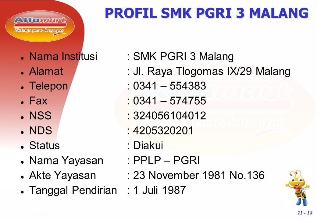 11 - 18 PROFIL SMK PGRI 3 MALANG Nama Institusi: SMK PGRI 3 Malang Alamat: Jl. Raya Tlogomas IX/29 Malang Telepon: 0341 – 554383 Fax: 0341 – 574755 NS