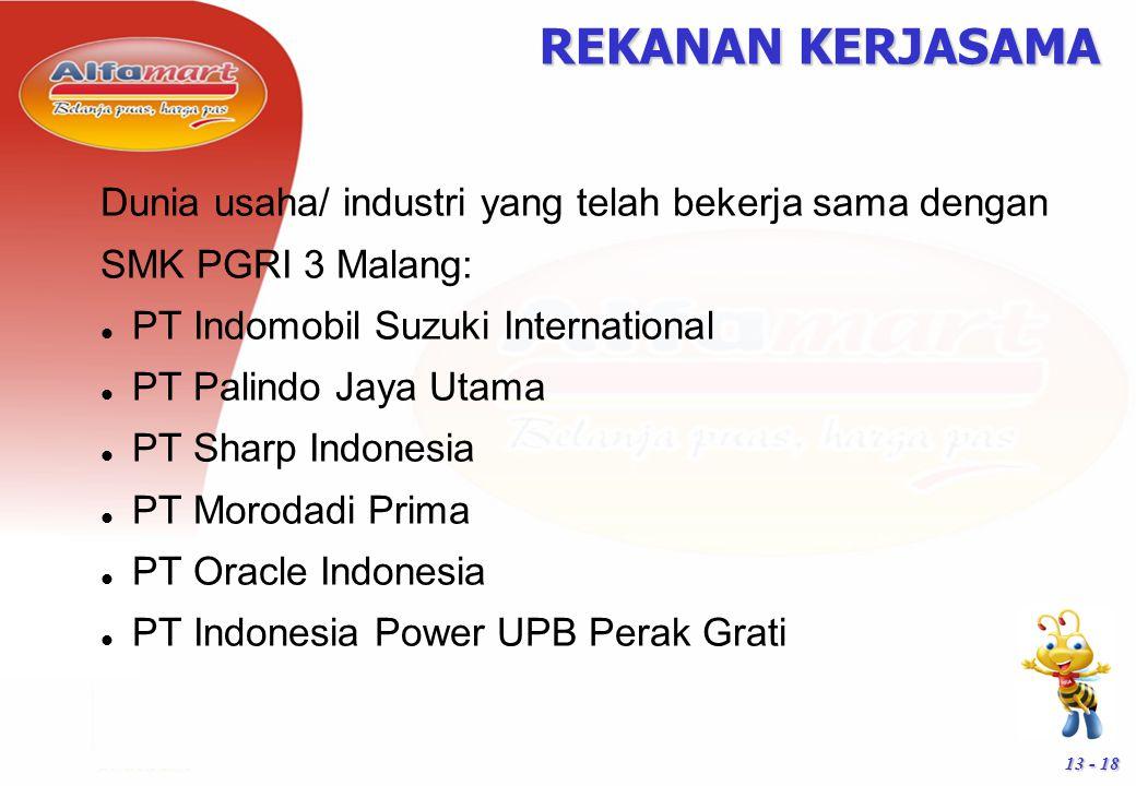 13 - 18 Dunia usaha/ industri yang telah bekerja sama dengan SMK PGRI 3 Malang: PT Indomobil Suzuki International PT Palindo Jaya Utama PT Sharp Indon