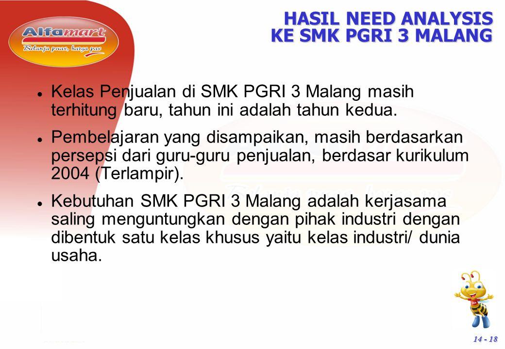 14 - 18 Kelas Penjualan di SMK PGRI 3 Malang masih terhitung baru, tahun ini adalah tahun kedua. Pembelajaran yang disampaikan, masih berdasarkan pers