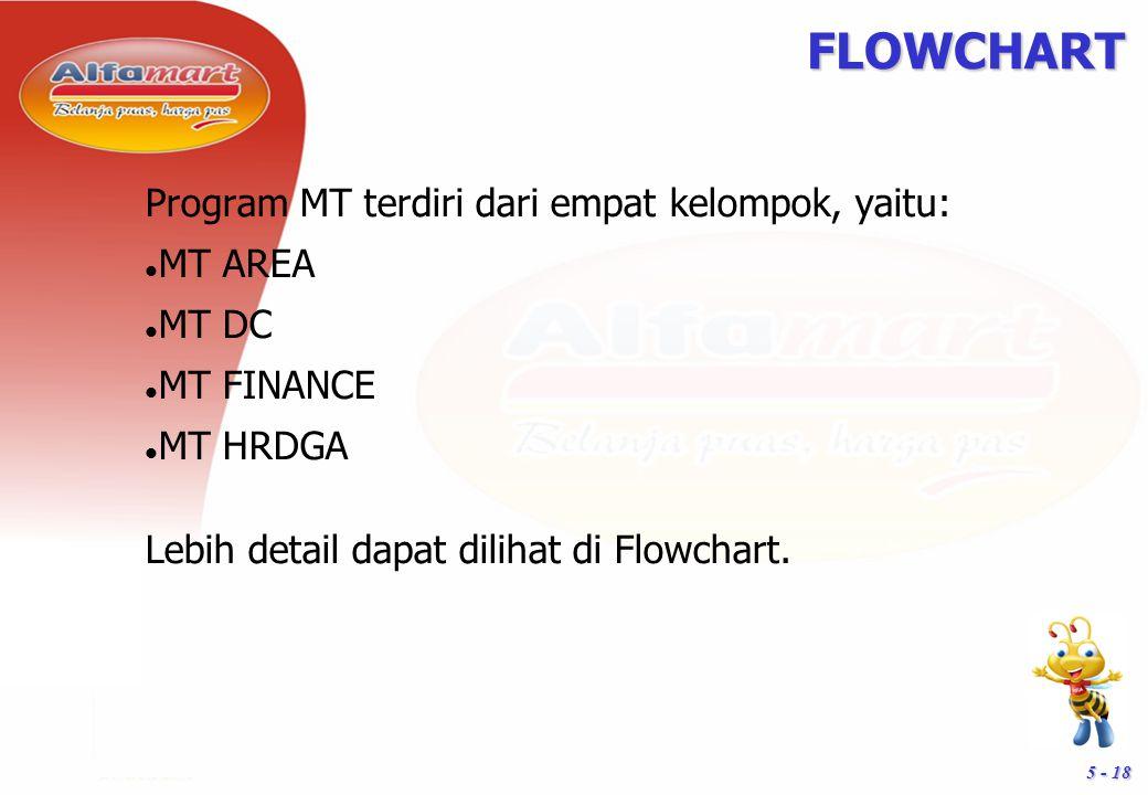5 - 18 Program MT terdiri dari empat kelompok, yaitu: MT AREA MT DC MT FINANCE MT HRDGA Lebih detail dapat dilihat di Flowchart. FLOWCHART