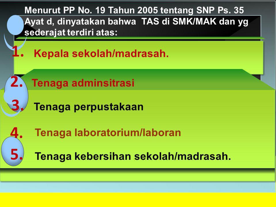 3D BLOCKS UU RI No. 20/2003 Ps. 29 Ayat 1, menyebutkan tugas tenaga kependidikan melaksanakan: 1.