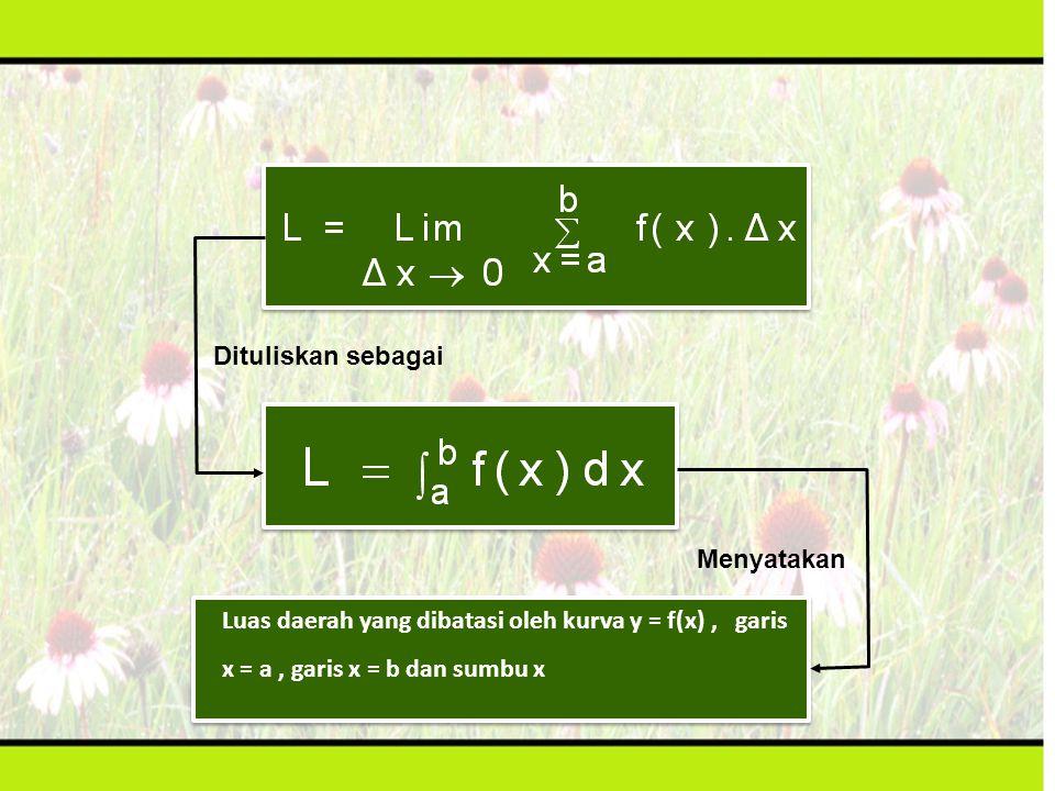 Dituliskan sebagai Luas daerah yang dibatasi oleh kurva y = f(x), garis x = a, garis x = b dan sumbu x Menyatakan