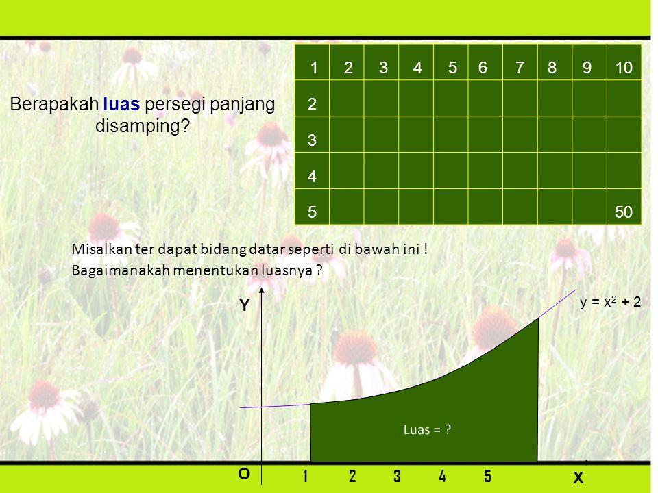2.Menghitung luas bidang datar dengan pendekatan luas persegi panjang Bidang datar kita partisi menjadi beberapa persegi panjang dengan lebar yang sama 1 2 3 4 O X Y persegi panjang dalam y = x 2 + 2 1234 4 buah persegi panjang dengan lebar masing-masing 1 satuan Untuk x = 2, didapat y = 6 Untuk x = 3, didapat y = 11 Untuk x = 4, didapat y = 18 Untuk x = 1, didapat y = 3 Jumlah Luas = 1.