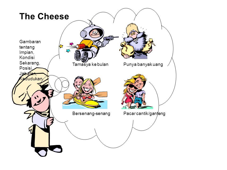The Cheese Tamasya ke bulanPunya banyak uang Bersenang-senangPacar cantik/ganteng Gambaran tentang Impian, Kondisi Sekarang, Posisi, Jabatan, Kedudukan.