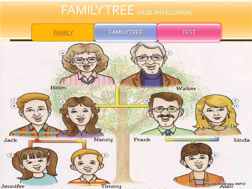 FAMILY A. Family Members (Anggota Keluarga) Cousin Niece Cousin (Keponakan laki-laki) (Keponakan perempuan) (Sepupu) FAMILY FAMILYTREE TEST
