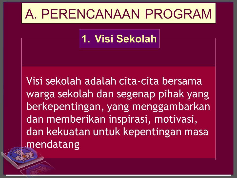 A. PERENCANAAN PROGRAM Visi sekolah adalah cita-cita bersama warga sekolah dan segenap pihak yang berkepentingan, yang menggambarkan dan memberikan in
