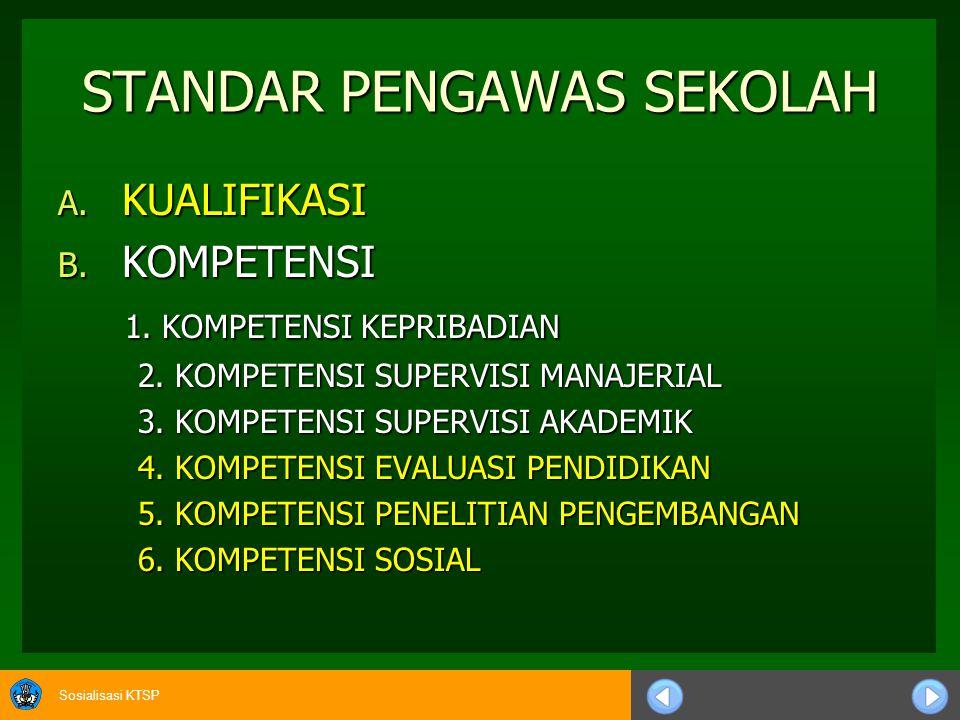 Sosialisasi KTSP STANDAR PENGAWAS SEKOLAH/MADRASAH (PERMEN DIKNAS NO: 12 TH 2007) DIREKTORAT PEMBINAAN SEKOLAH MENENGAH PERTAMA DIREKTORAT JENDERAL MA