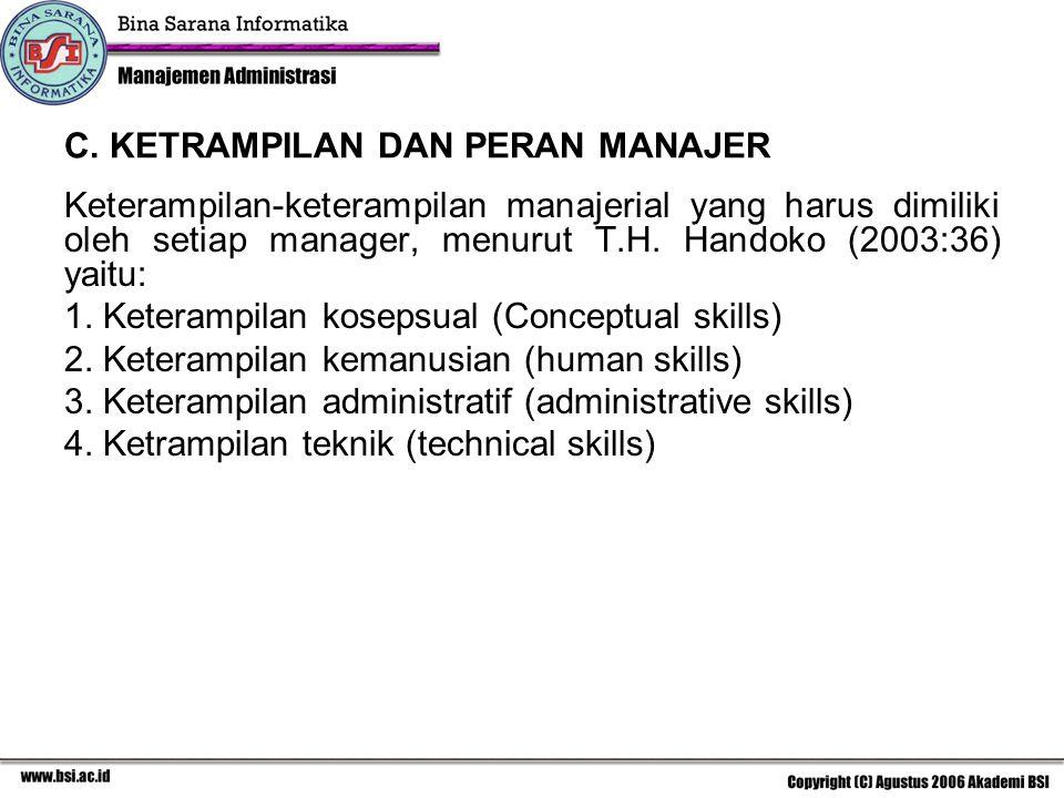 C. KETRAMPILAN DAN PERAN MANAJER Keterampilan-keterampilan manajerial yang harus dimiliki oleh setiap manager, menurut T.H. Handoko (2003:36) yaitu: 1
