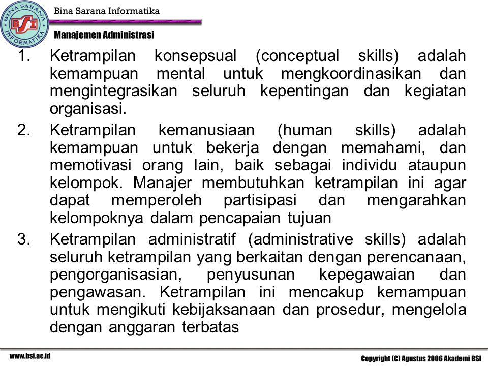 1.Ketrampilan konsepsual (conceptual skills) adalah kemampuan mental untuk mengkoordinasikan dan mengintegrasikan seluruh kepentingan dan kegiatan org