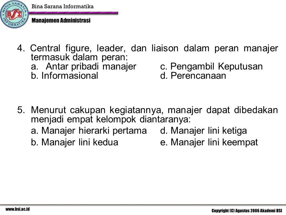 4. Central figure, leader, dan liaison dalam peran manajer termasuk dalam peran: a.Antar pribadi manajer c. Pengambil Keputusan b. Informasionald. Per