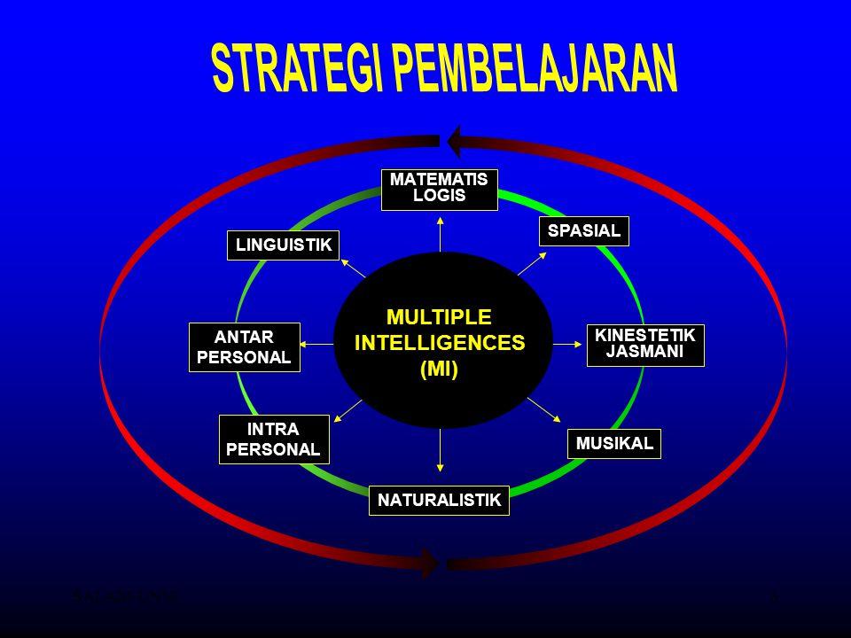 3 LINGUISTIK MATEMATIS LOGIS SPASIAL INTRA PERSONAL ANTAR PERSONAL NATURALISTIK KINESTETIK JASMANI MUSIKAL MULTIPLE INTELLIGENCES (MI)