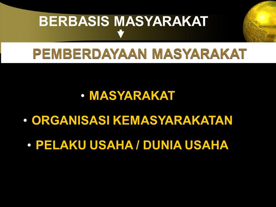 MASYARAKAT ORGANISASI KEMASYARAKATAN PELAKU USAHA / DUNIA USAHA BERBASIS MASYARAKAT