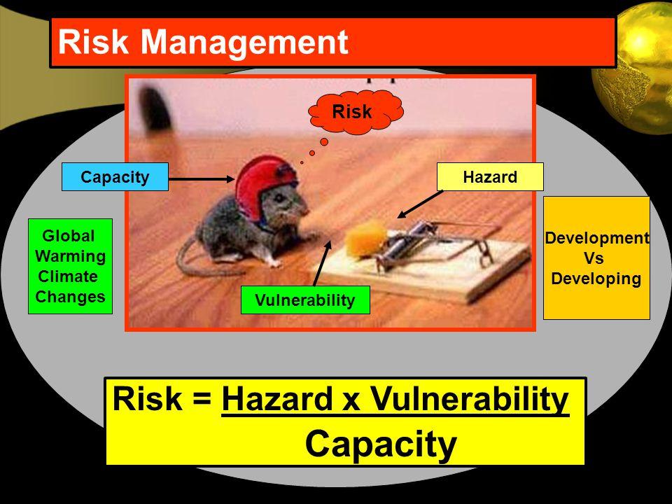 Risk Management Risk = Hazard x Vulnerability Capacity Hazard Vulnerability Capacity Risk Global Warming Climate Changes Development Vs Developing