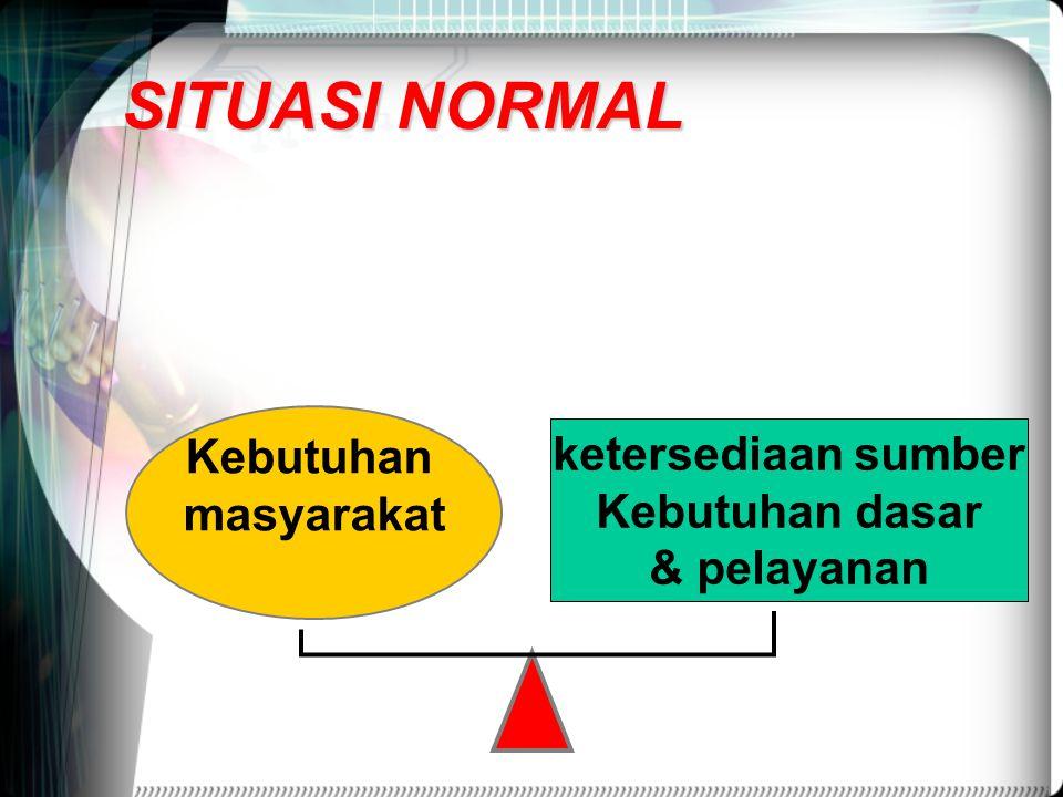 Pengurangan Risiko Bencana Risiko Bencana
