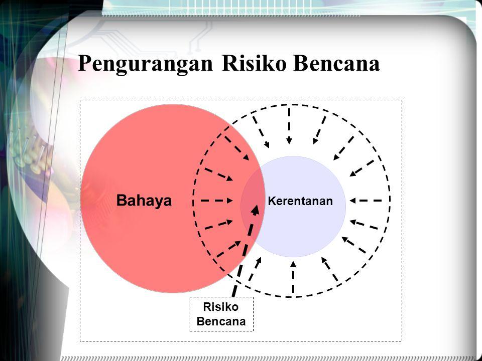 Risiko = Bahaya * Kerentanan BahayaKerentanan Risiko Bencana
