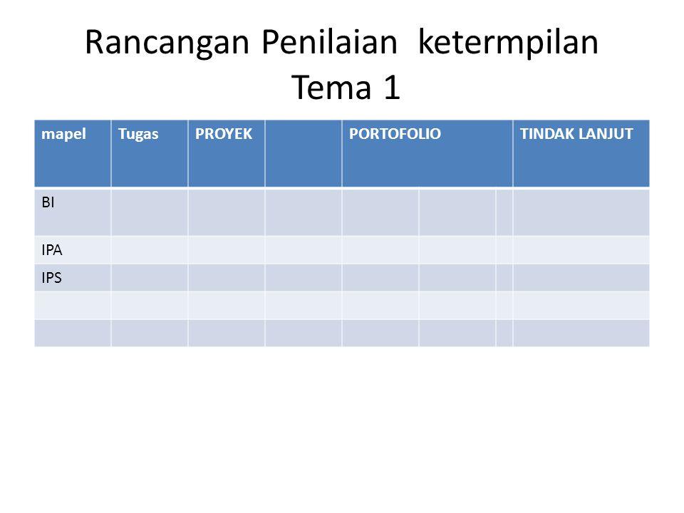 Rancangan Penilaian ketermpilan Tema 1 mapelTugasPROYEKPORTOFOLIOTINDAK LANJUT BI IPA IPS