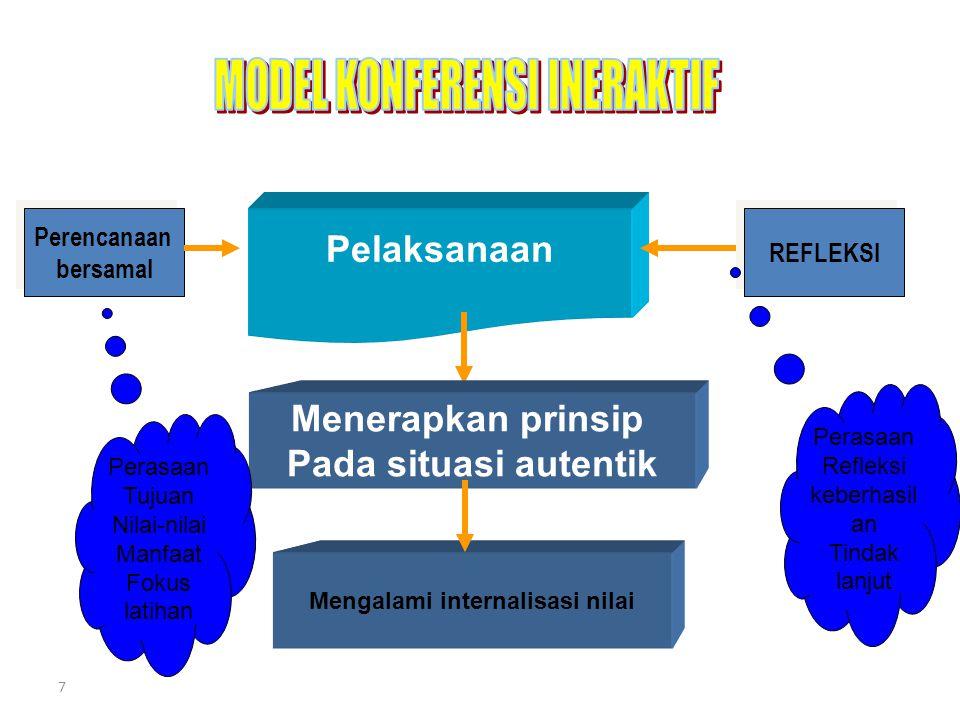 7 Pelaksanaan Mengalami internalisasi nilai Perencanaan bersamaI Perencanaan bersamaI REFLEKSI Menerapkan prinsip Pada situasi autentik Perasaan Refle
