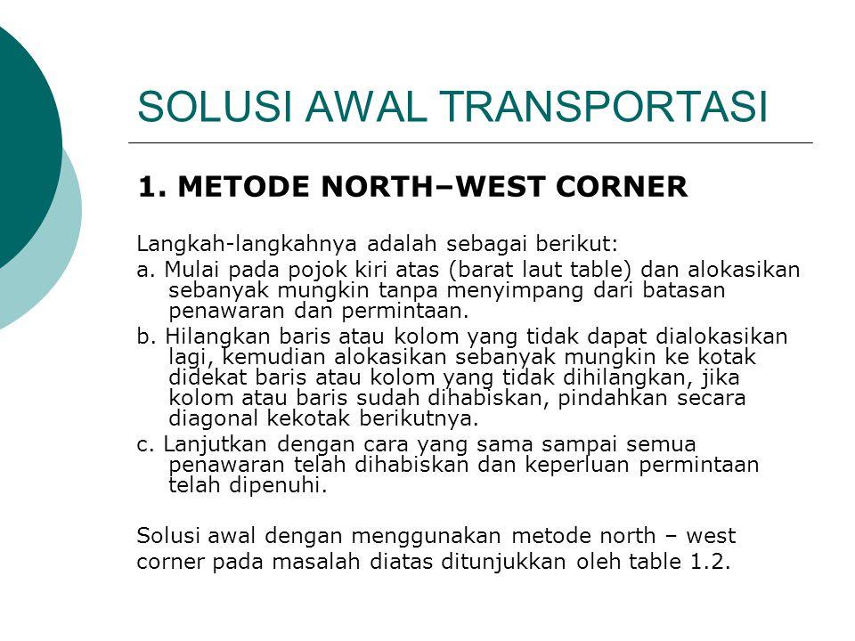 SOLUSI AWAL TRANSPORTASI 1. METODE NORTH–WEST CORNER Langkah-langkahnya adalah sebagai berikut: a. Mulai pada pojok kiri atas (barat laut table) dan a