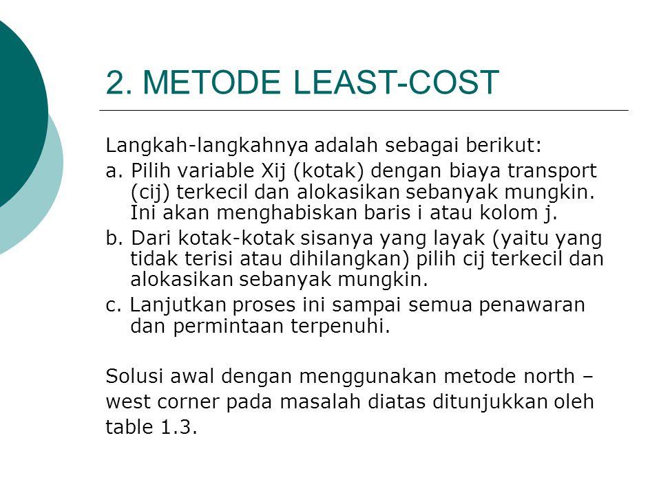 2. METODE LEAST-COST Langkah-langkahnya adalah sebagai berikut: a. Pilih variable Xij (kotak) dengan biaya transport (cij) terkecil dan alokasikan seb