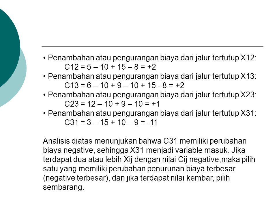 Penambahan atau pengurangan biaya dari jalur tertutup X12: C12 = 5 – 10 + 15 – 8 = +2 Penambahan atau pengurangan biaya dari jalur tertutup X13: C13 =