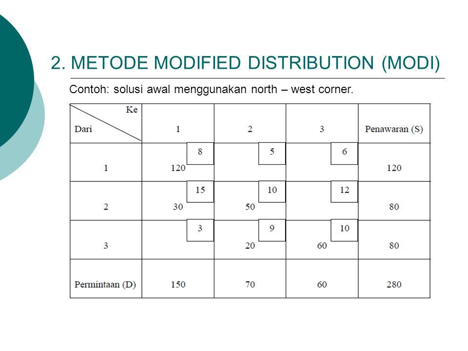 2. METODE MODIFIED DISTRIBUTION (MODI) Contoh: solusi awal menggunakan north – west corner.