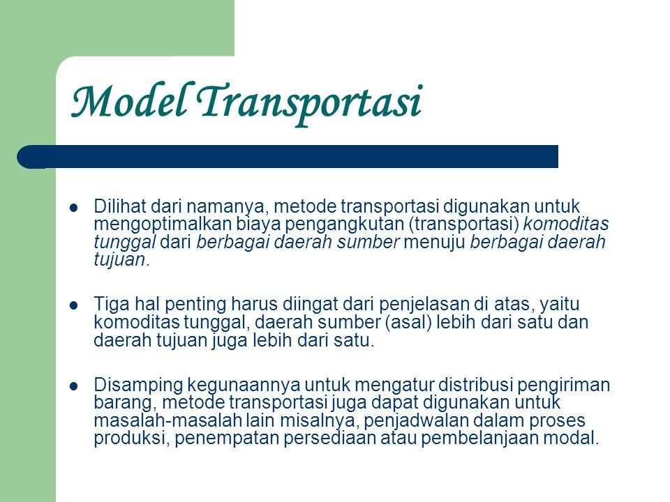 Model Transportasi Dilihat dari namanya, metode transportasi digunakan untuk mengoptimalkan biaya pengangkutan (transportasi) komoditas tunggal dari b